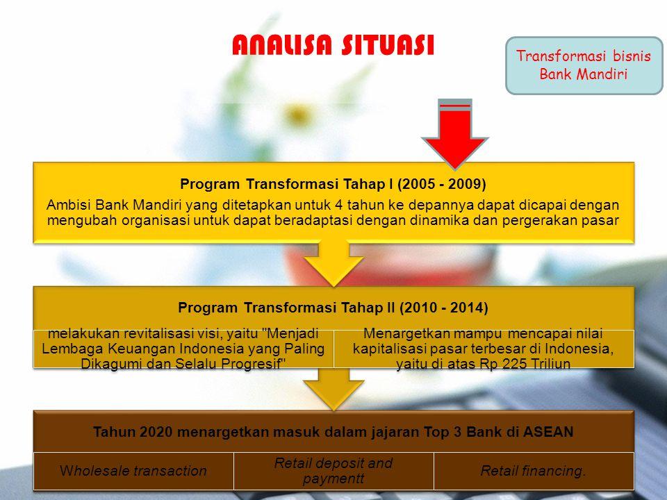 ANALISA SITUASI Tahun 2020 menargetkan masuk dalam jajaran Top 3 Bank di ASEAN Wholesale transaction Retail deposit and paymentt Retail financing. Pro