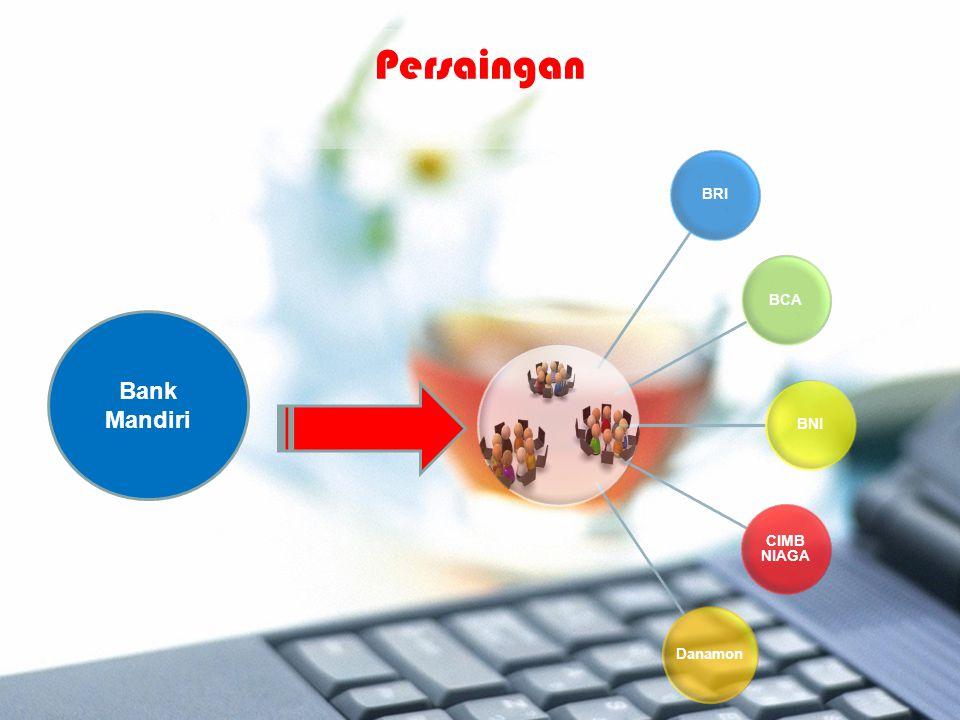 Persaingan BRIBCABNI CIMB NIAGA Danamon Bank Mandiri