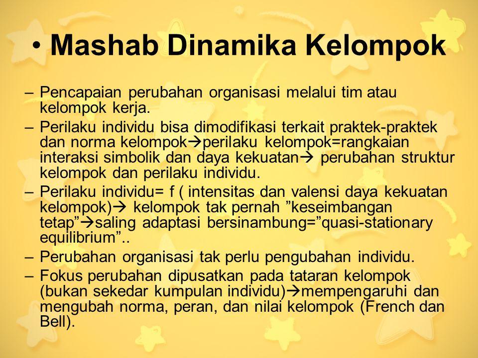 Mashab Dinamika Kelompok –Pencapaian perubahan organisasi melalui tim atau kelompok kerja.