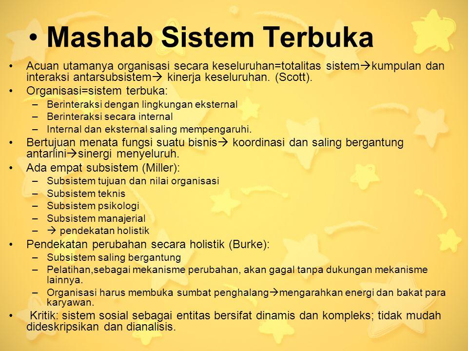 Mashab Sistem Terbuka Acuan utamanya organisasi secara keseluruhan=totalitas sistem  kumpulan dan interaksi antarsubsistem  kinerja keseluruhan. (Sc