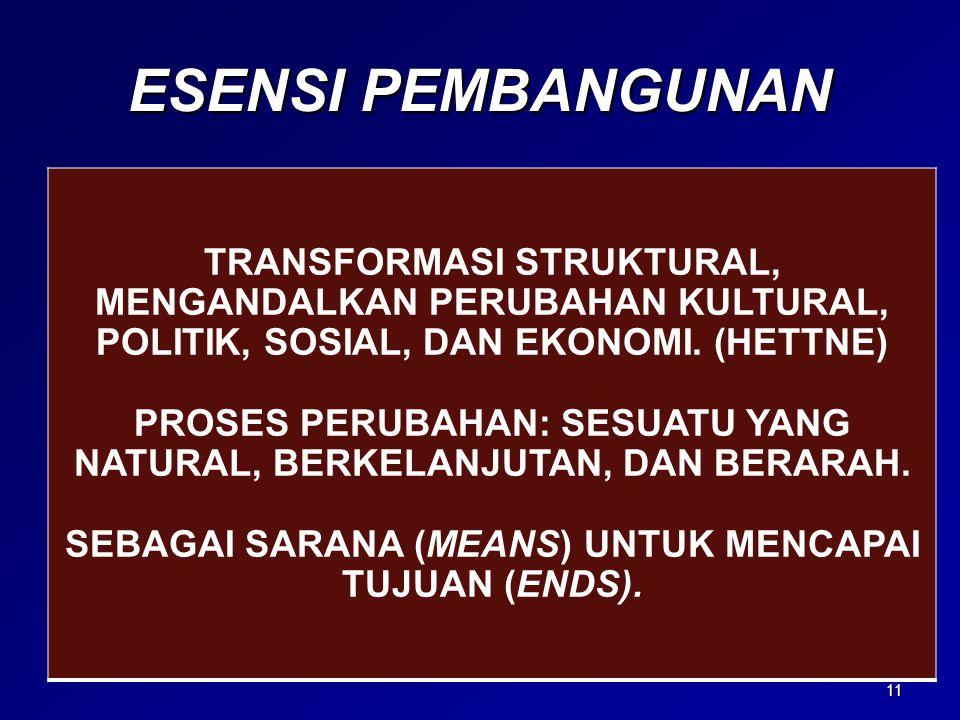 ESENSI PEMBANGUNAN TRANSFORMASI STRUKTURAL, MENGANDALKAN PERUBAHAN KULTURAL, POLITIK, SOSIAL, DAN EKONOMI. (HETTNE) PROSES PERUBAHAN: SESUATU YANG NAT