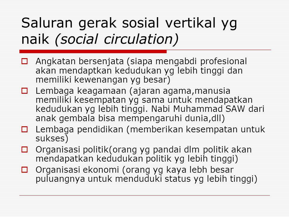 Saluran gerak sosial vertikal yg naik (social circulation)  Angkatan bersenjata (siapa mengabdi profesional akan mendaptkan kedudukan yg lebih tinggi