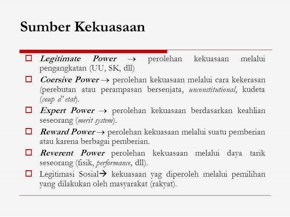 Sumber Kekuasaan  Legitimate Power  perolehan kekuasaan melalui pengangkatan (UU, SK, dll)  Coersive Power  perolehan kekuasaan melalui cara keker