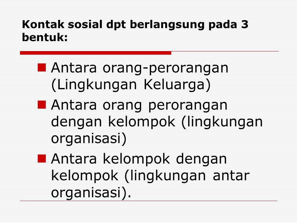 Kontak sosial dpt berlangsung pada 3 bentuk: Antara orang-perorangan (Lingkungan Keluarga) Antara orang perorangan dengan kelompok (lingkungan organis