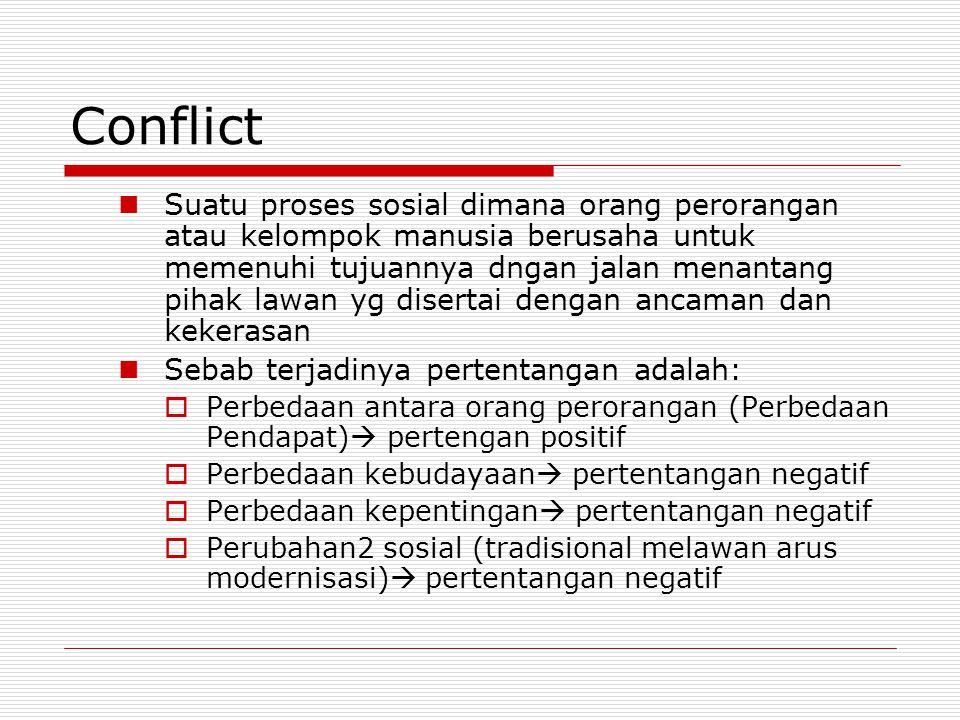 Conflict Suatu proses sosial dimana orang perorangan atau kelompok manusia berusaha untuk memenuhi tujuannya dngan jalan menantang pihak lawan yg dise