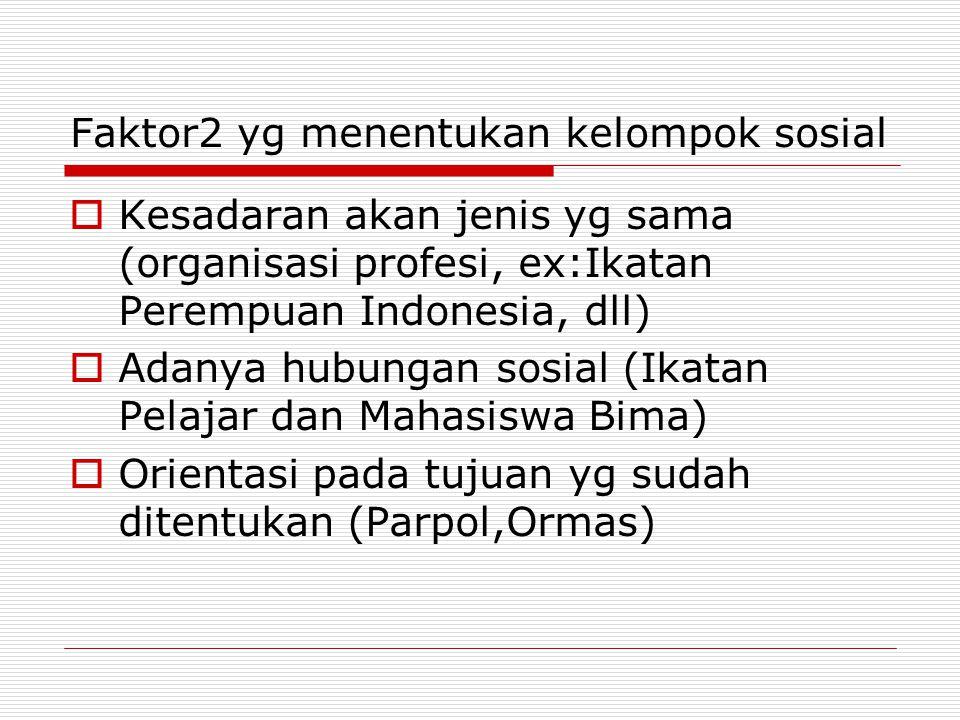 Faktor2 yg menentukan kelompok sosial  Kesadaran akan jenis yg sama (organisasi profesi, ex:Ikatan Perempuan Indonesia, dll)  Adanya hubungan sosial