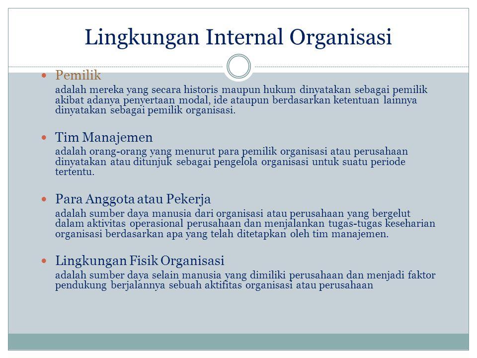 Lingkungan Internal Organisasi Pemilik adalah mereka yang secara historis maupun hukum dinyatakan sebagai pemilik akibat adanya penyertaan modal, ide ataupun berdasarkan ketentuan lainnya dinyatakan sebagai pemilik organisasi.