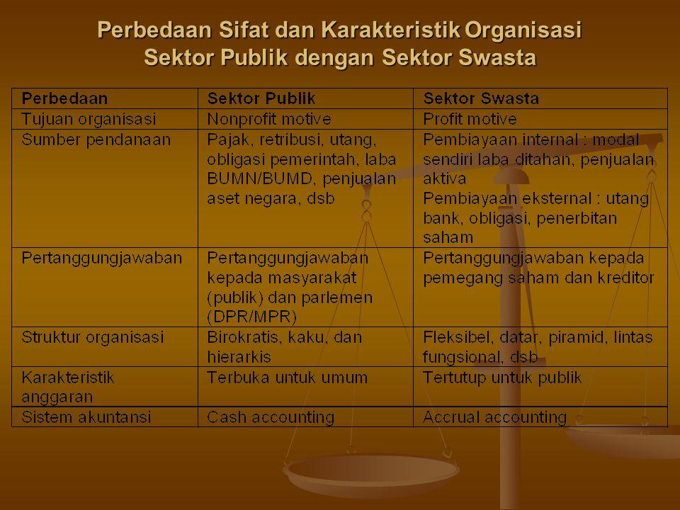 Peran Akuntansi Manajemen Sektor Publik Peran Akuntansi Manajemen Sektor Publik meliputi : a.