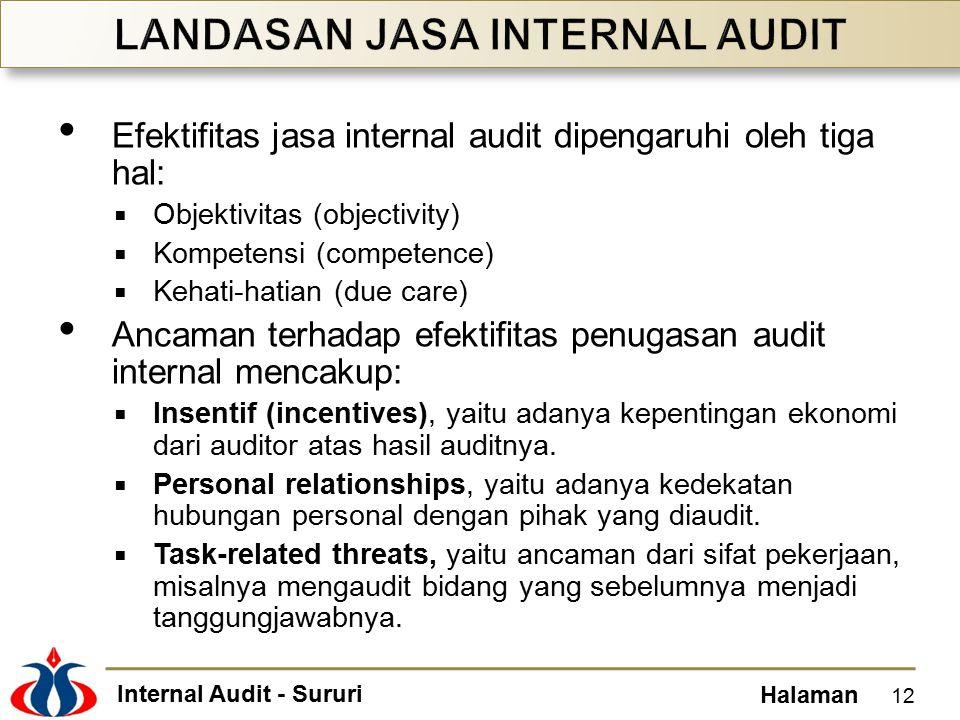 Internal Audit - Sururi Halaman Efektifitas jasa internal audit dipengaruhi oleh tiga hal:  Objektivitas (objectivity)  Kompetensi (competence)  Ke