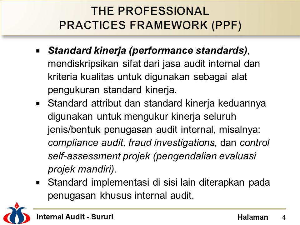 Internal Audit - Sururi Halaman  Standard kinerja (performance standards), mendiskripsikan sifat dari jasa audit internal dan kriteria kualitas untuk