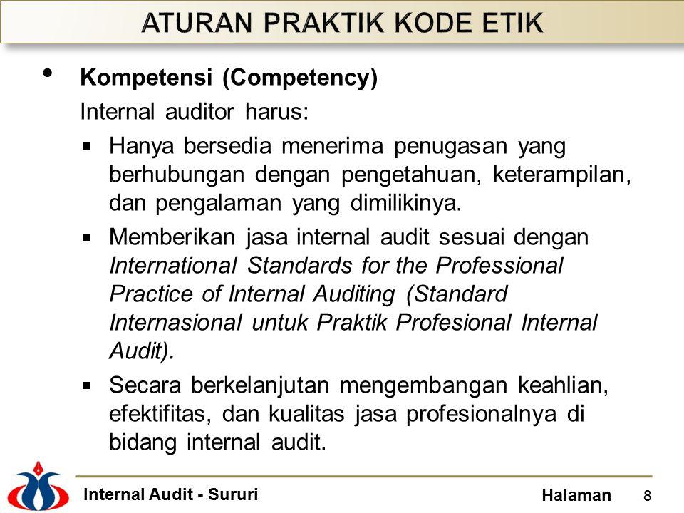 Internal Audit - Sururi Halaman Kompetensi (Competency) Internal auditor harus:  Hanya bersedia menerima penugasan yang berhubungan dengan pengetahua