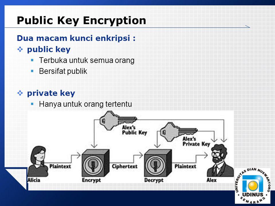 LOGO Public Key Encryption Dua macam kunci enkripsi :  public key  Terbuka untuk semua orang  Bersifat publik  private key  Hanya untuk orang ter