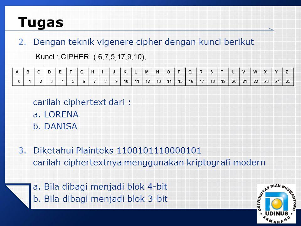 LOGO Tugas 2.Dengan teknik vigenere cipher dengan kunci berikut carilah ciphertext dari : a. LORENA b. DANISA 3.Diketahui Plainteks 1100101110000101 c