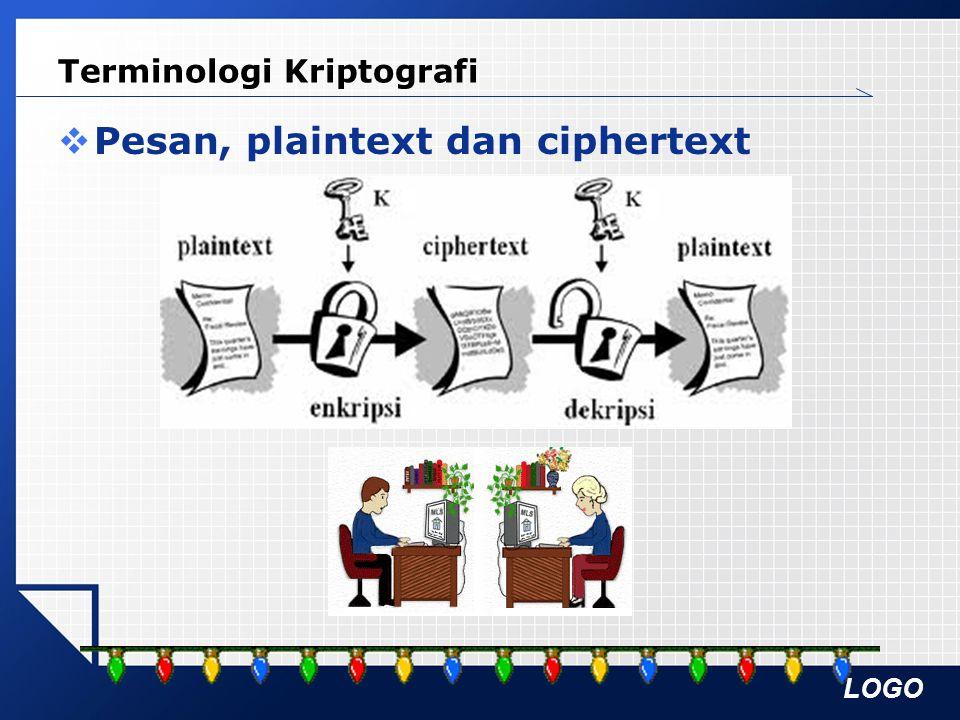 LOGO Terminologi Kriptografi  Pesan, plaintext dan ciphertext