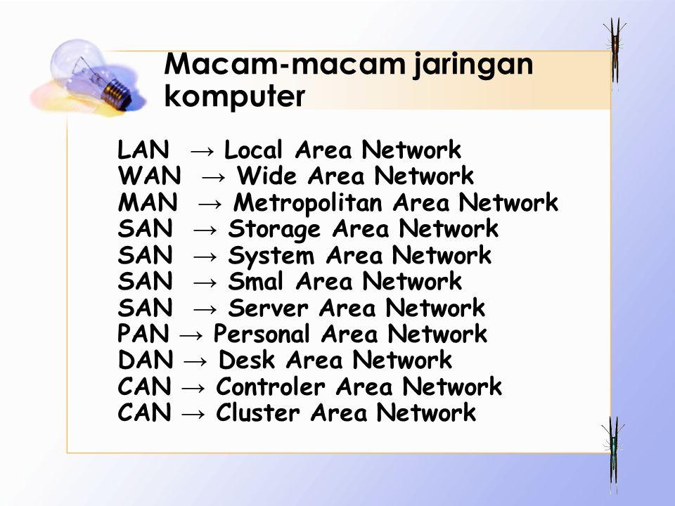 Macam-macam jaringan komputer LAN → Local Area Network WAN → Wide Area Network MAN → Metropolitan Area Network SAN → Storage Area Network SAN → System Area Network SAN → Smal Area Network SAN → Server Area Network PAN → Personal Area Network DAN → Desk Area Network CAN → Controler Area Network CAN → Cluster Area Network