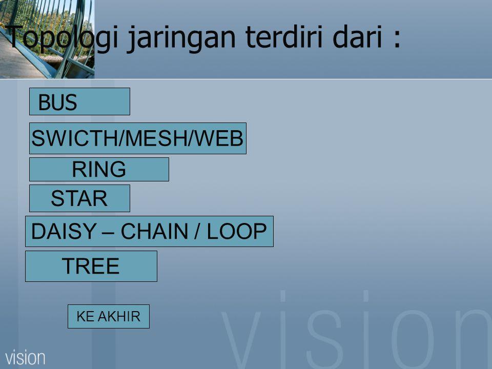 Topologi jaringan terdiri dari : SWICTH/MESH/WEB RING STAR DAISY – CHAIN / LOOP TREE BUS KE AKHIR