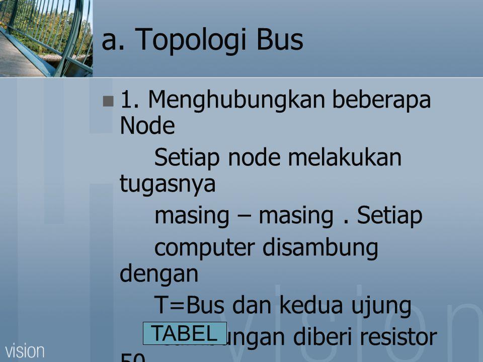 a.Topologi Bus 1. Menghubungkan beberapa Node Setiap node melakukan tugasnya masing – masing.
