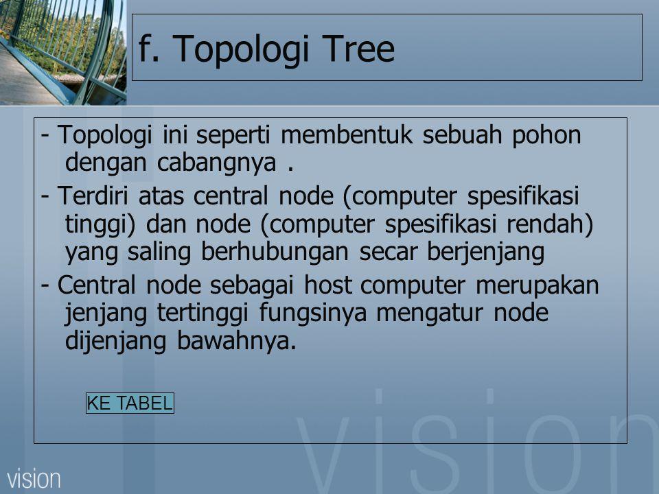 f.Topologi Tree - Topologi ini seperti membentuk sebuah pohon dengan cabangnya.