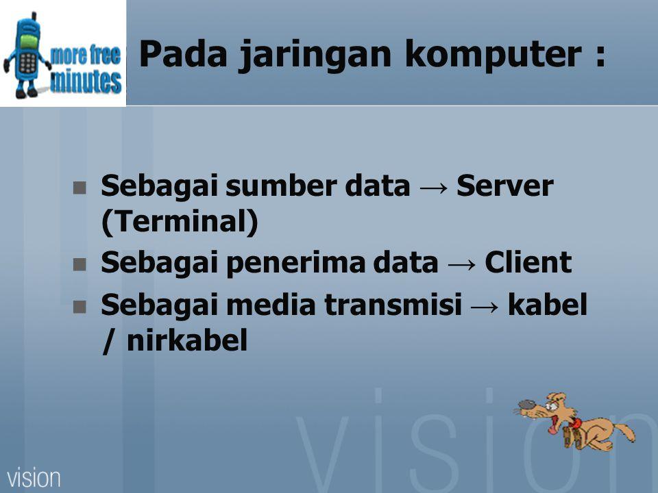 LOCAL AREA NETWORK (LAN) Disebut sebagai jaringan area lokal, yaitu jaringan yang terbatas untuk area kecil.
