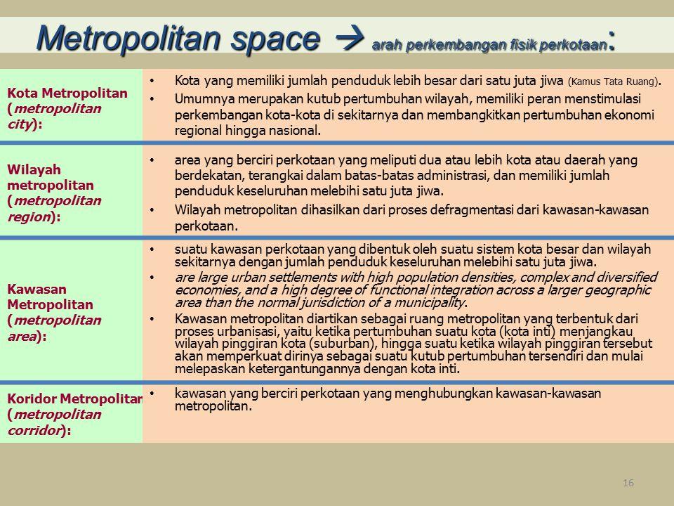 Kota Metropolitan (metropolitan city): Kota yang memiliki jumlah penduduk lebih besar dari satu juta jiwa (Kamus Tata Ruang). Umumnya merupakan kutub