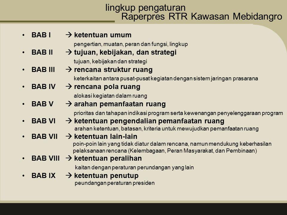 lingkup pengaturan Raperpres RTR Kawasan Mebidangro BAB I  ketentuan umum pengertian, muatan, peran dan fungsi, lingkup BAB II  tujuan, kebijakan, d