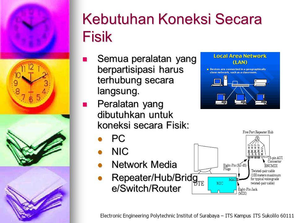 Electronic Engineering Polytechnic Institut of Surabaya – ITS Kampus ITS Sukolilo 60111 Jenis Technology Jaringan LAN, Jaringan dengan Area Lokal LAN, Jaringan dengan Area Lokal MAN, Jaringan dengan Area Metropolitan MAN, Jaringan dengan Area Metropolitan WAN, Jaringan dengan Skala Area Yang Luas WAN, Jaringan dengan Skala Area Yang Luas Yang membedakan hanya lingkup areanya saja yang berbeda satu diantara yang lainnya Yang membedakan hanya lingkup areanya saja yang berbeda satu diantara yang lainnya