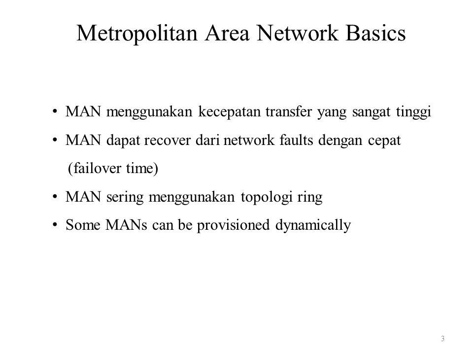 3 Metropolitan Area Network Basics MAN menggunakan kecepatan transfer yang sangat tinggi MAN dapat recover dari network faults dengan cepat (failover