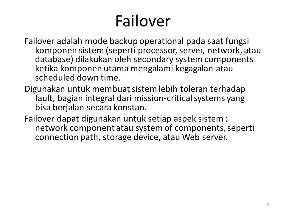 Failover Failover adalah mode backup operational pada saat fungsi komponen sistem (seperti processor, server, network, atau database) dilakukan oleh secondary system components ketika komponen utama mengalami kegagalan atau scheduled down time.