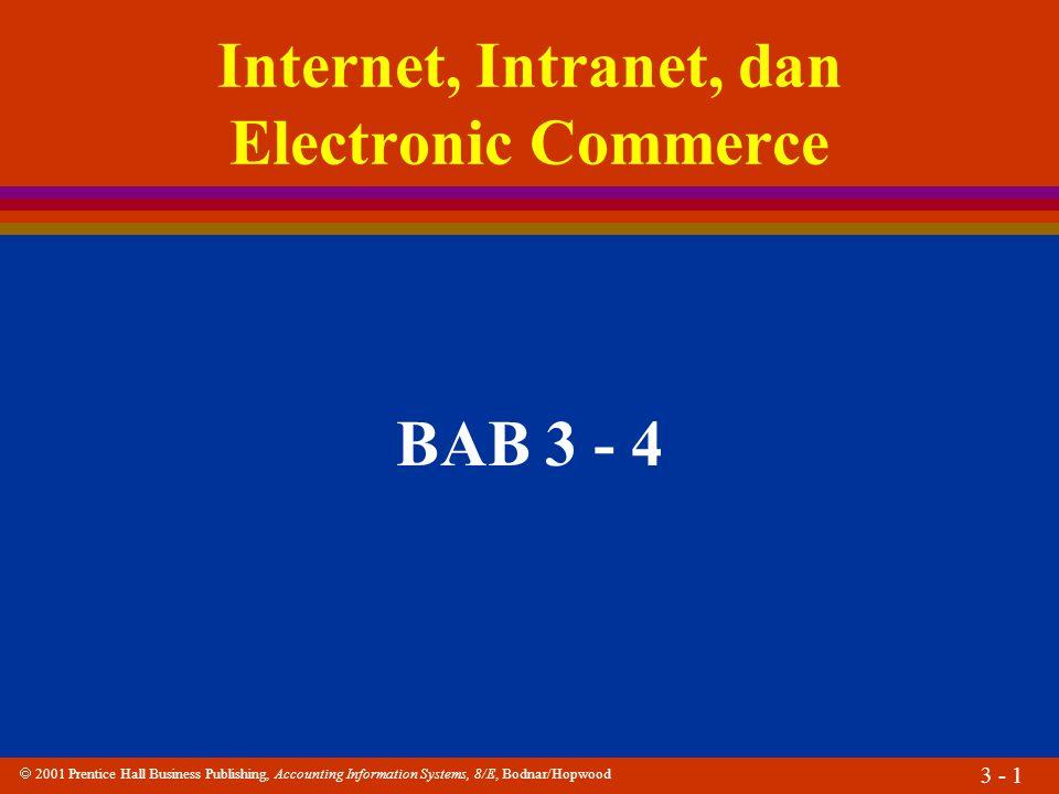  2001 Prentice Hall Business Publishing, Accounting Information Systems, 8/E, Bodnar/Hopwood 3 - 2 Pendahuluan l Jaringan komputer adalah kelompok komputer yang saling terhubung secara elektronik.