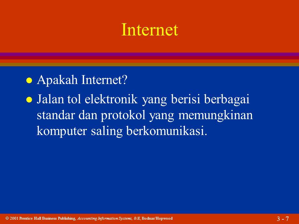  2001 Prentice Hall Business Publishing, Accounting Information Systems, 8/E, Bodnar/Hopwood 3 - 7 Internet l Apakah Internet.
