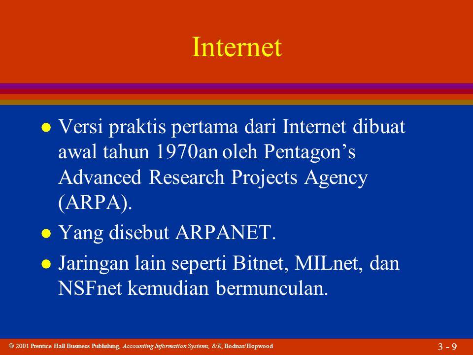  2001 Prentice Hall Business Publishing, Accounting Information Systems, 8/E, Bodnar/Hopwood 3 - 9 Internet l Versi praktis pertama dari Internet dibuat awal tahun 1970an oleh Pentagon's Advanced Research Projects Agency (ARPA).