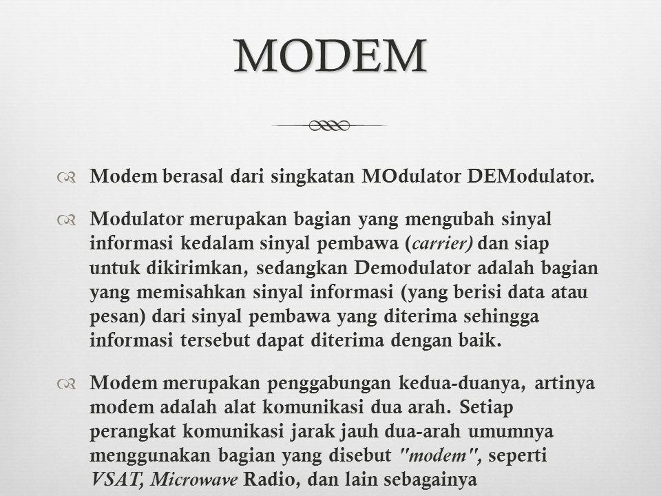 Jenis Modem Modem Internal Modem External Modem GSM Modem ADSL