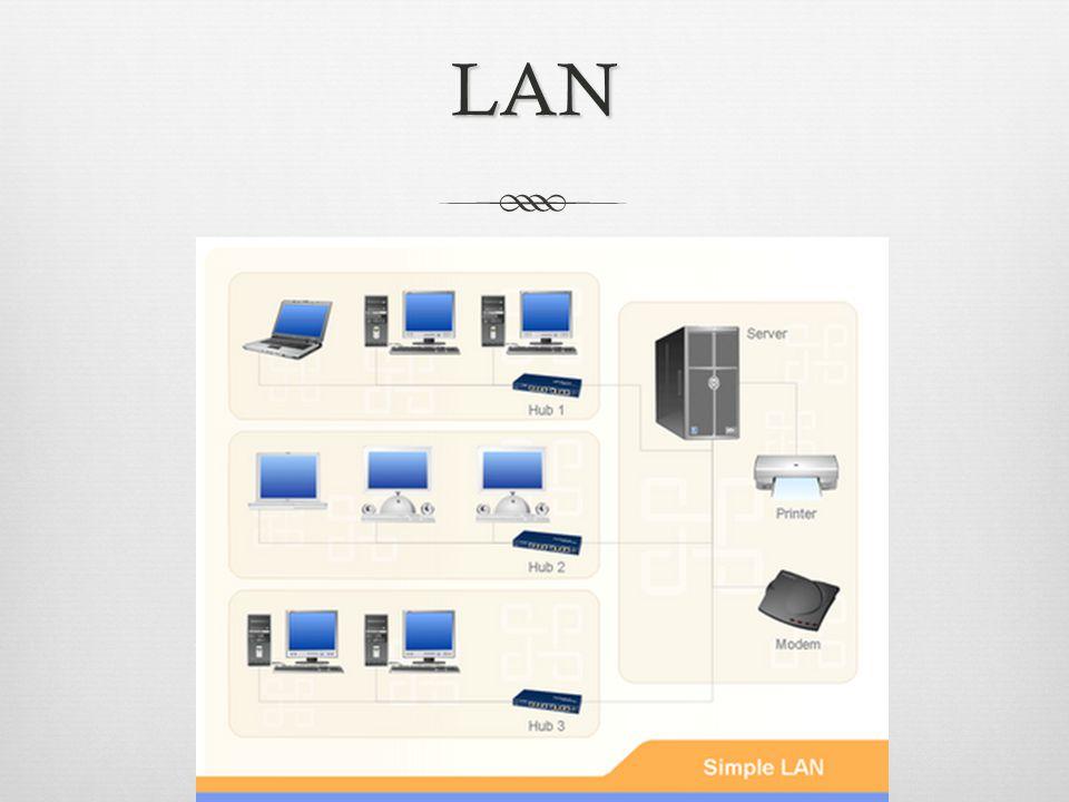 LAN Peer