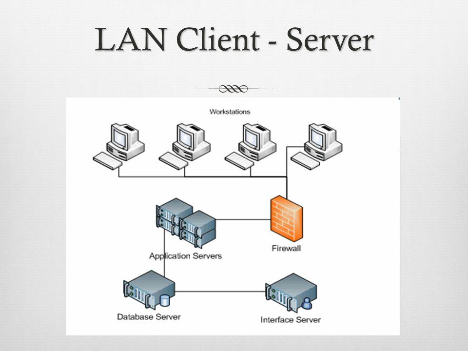 Metropolitan Area Network Koneksi jaringan dalam satu area kota