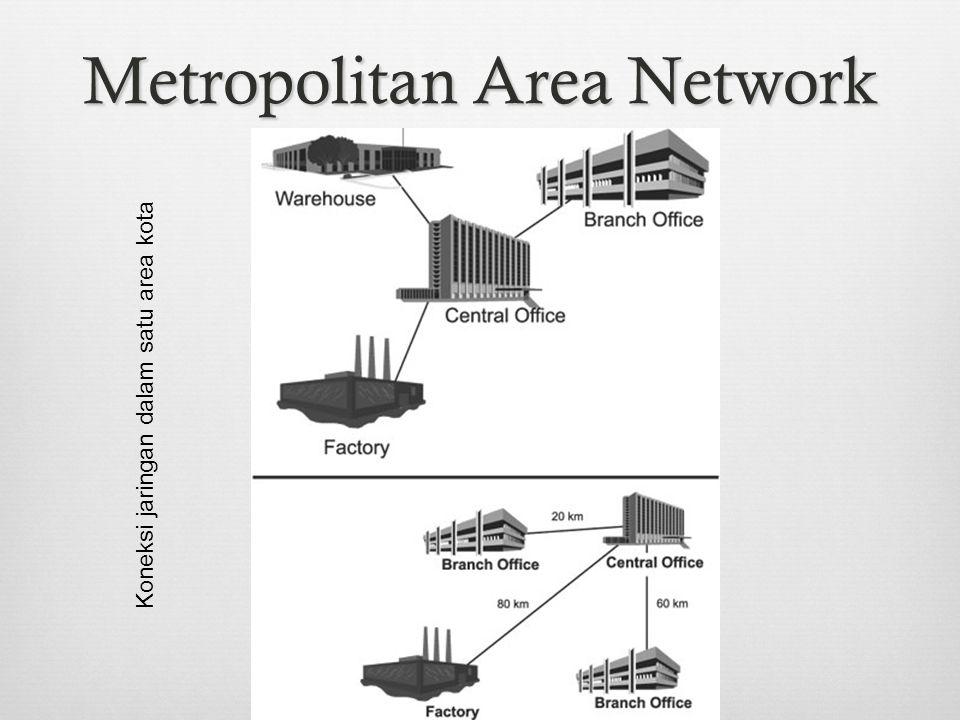 Education Metropolitan Area Network
