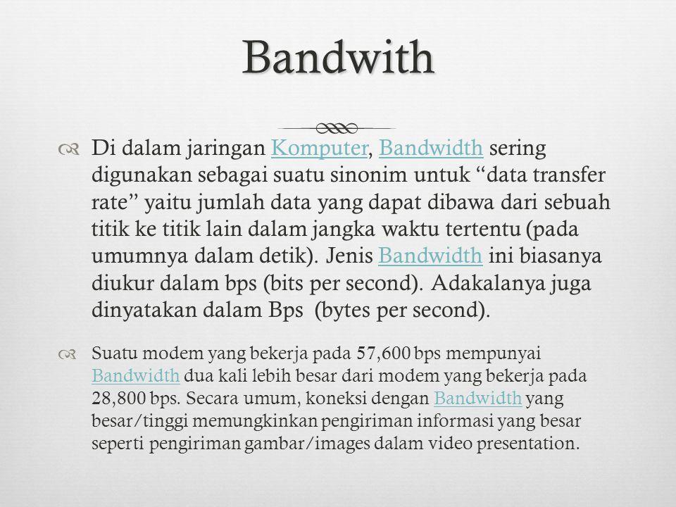 Bandwith Monitor