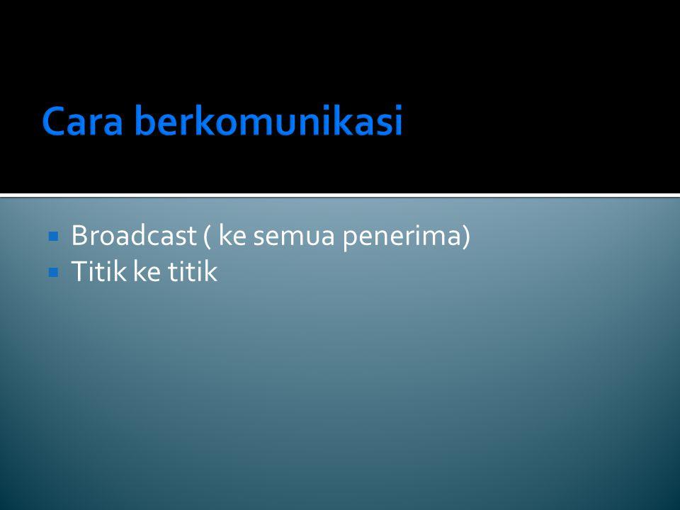 Cara berkomunikasi  Broadcast ( ke semua penerima)  Titik ke titik