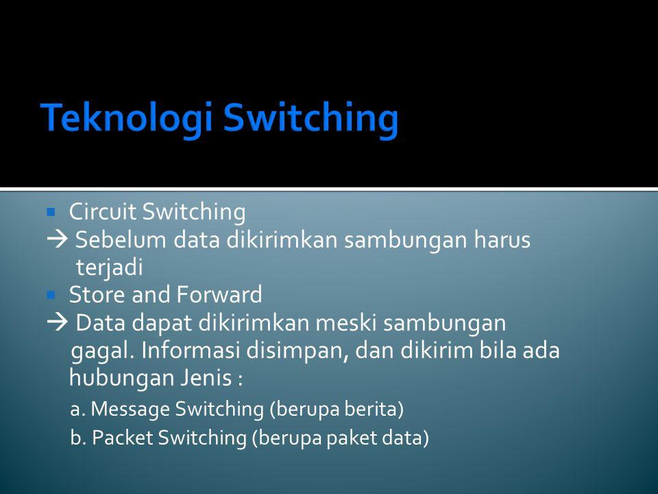 Teknologi Switching  Circuit Switching  Sebelum data dikirimkan sambungan harus terjadi  Store and Forward  Data dapat dikirimkan meski sambungan gagal.