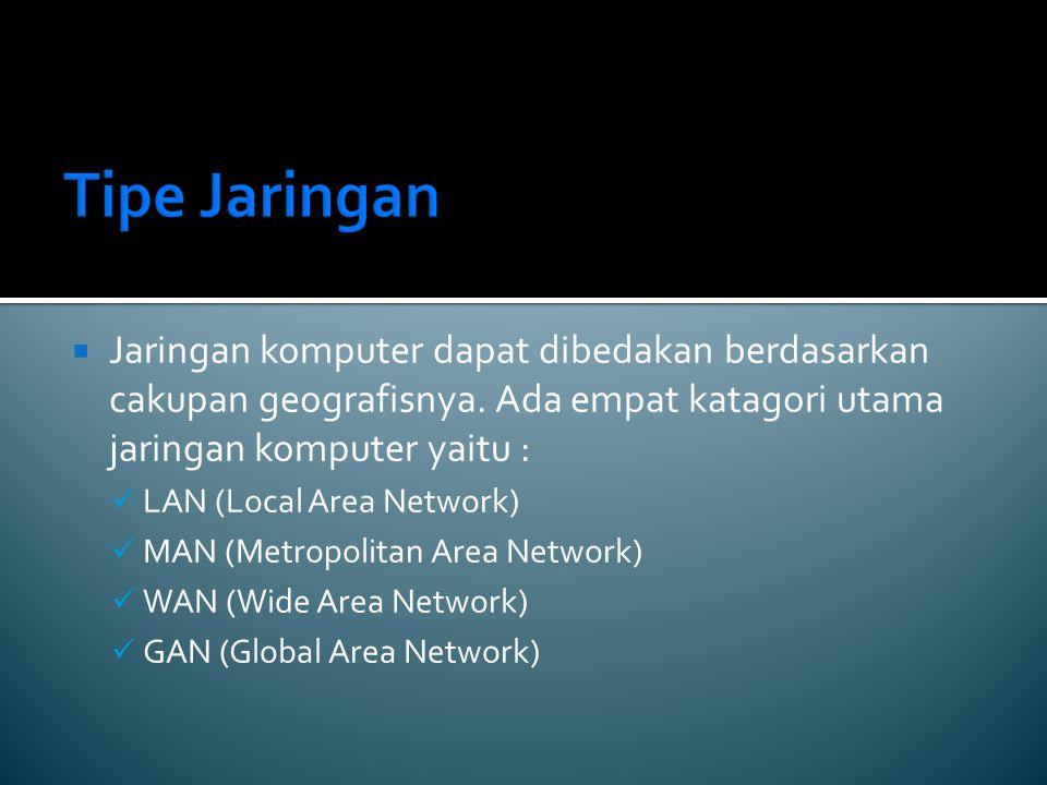Tipe Jaringan  Jaringan komputer dapat dibedakan berdasarkan cakupan geografisnya.
