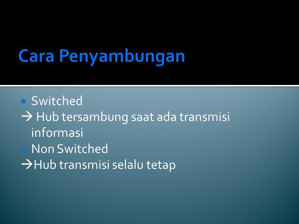 Cara Penyambungan  Switched  Hub tersambung saat ada transmisi informasi  Non Switched  Hub transmisi selalu tetap