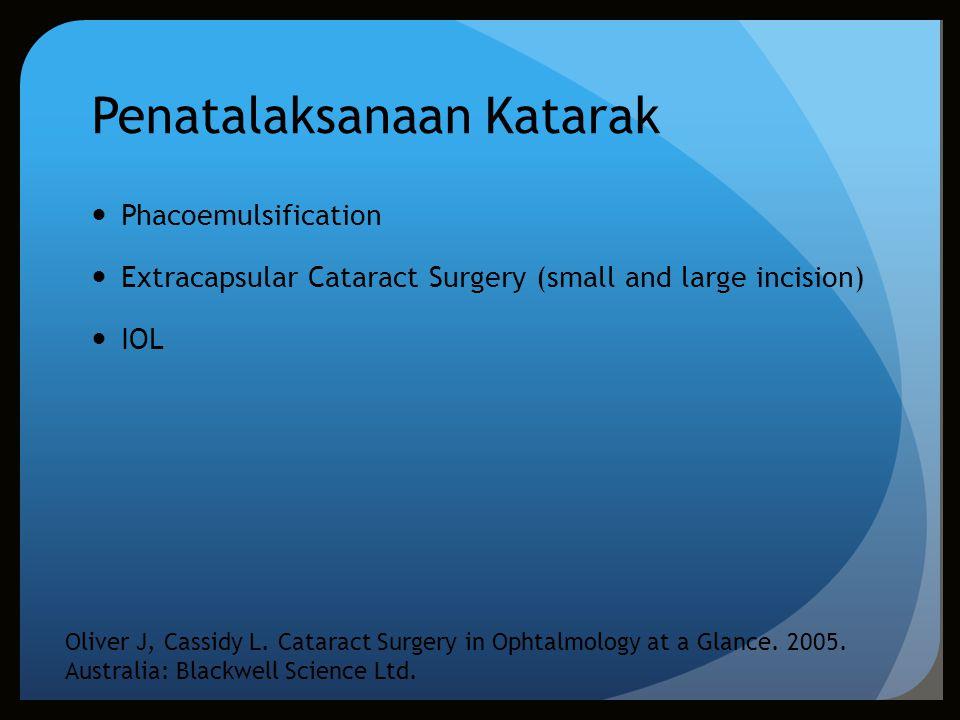 Penatalaksanaan Katarak Phacoemulsification Extracapsular Cataract Surgery (small and large incision) IOL Oliver J, Cassidy L. Cataract Surgery in Oph