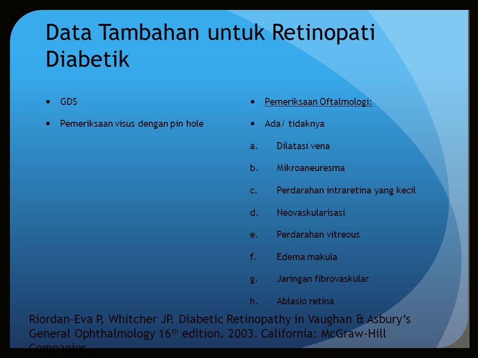 Data Tambahan untuk Retinopati Diabetik GDS Pemeriksaan visus dengan pin hole Pemeriksaan Oftalmologi: Ada/ tidaknya a.Dilatasi vena b.Mikroaneuresma