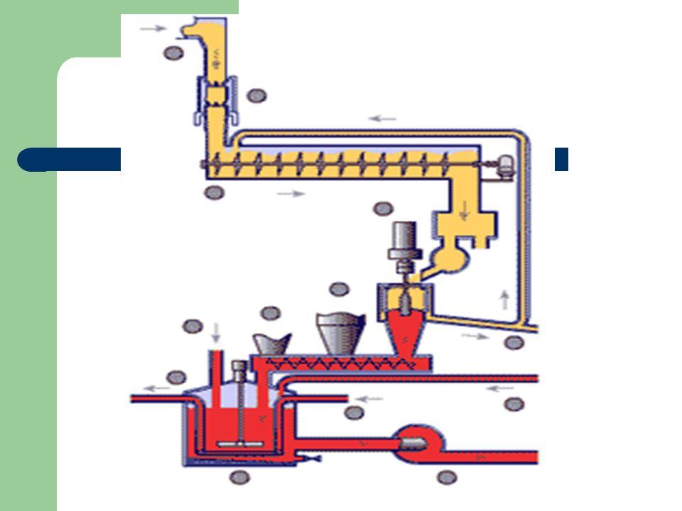 Afinasi Tahap pertama pemurnian gula yang masih kasar adalah pelunakan dan pembersihan lapisan cairan induk yang melapisi permukaan kristal dengan pro