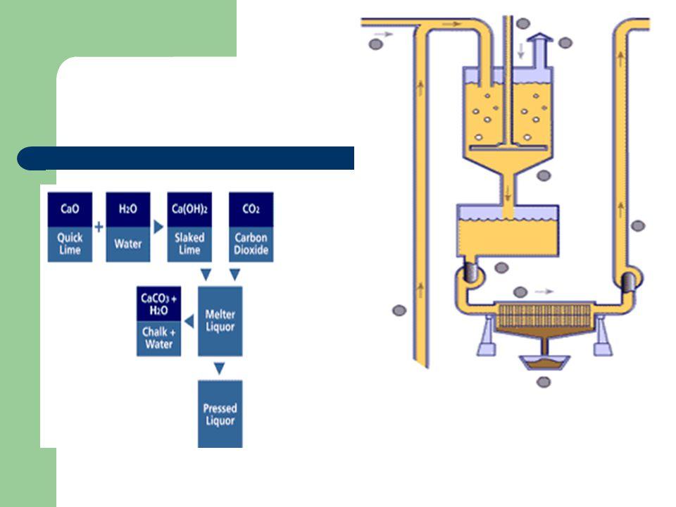 Karbonatasi Tahap ini bertujuan untuk membersihkan cairan dari berbagai padatan yang menyebabkan cairan gula keruh. Pada tahap ini beberapa komponen w