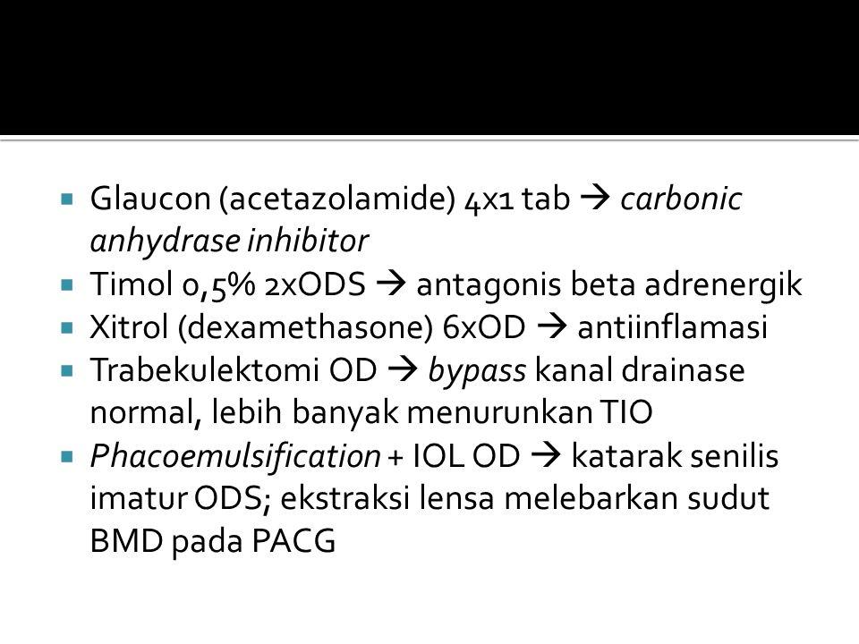  Glaucon (acetazolamide) 4x1 tab  carbonic anhydrase inhibitor  Timol 0,5% 2xODS  antagonis beta adrenergik  Xitrol (dexamethasone) 6xOD  antiinflamasi  Trabekulektomi OD  bypass kanal drainase normal, lebih banyak menurunkan TIO  Phacoemulsification + IOL OD  katarak senilis imatur ODS; ekstraksi lensa melebarkan sudut BMD pada PACG