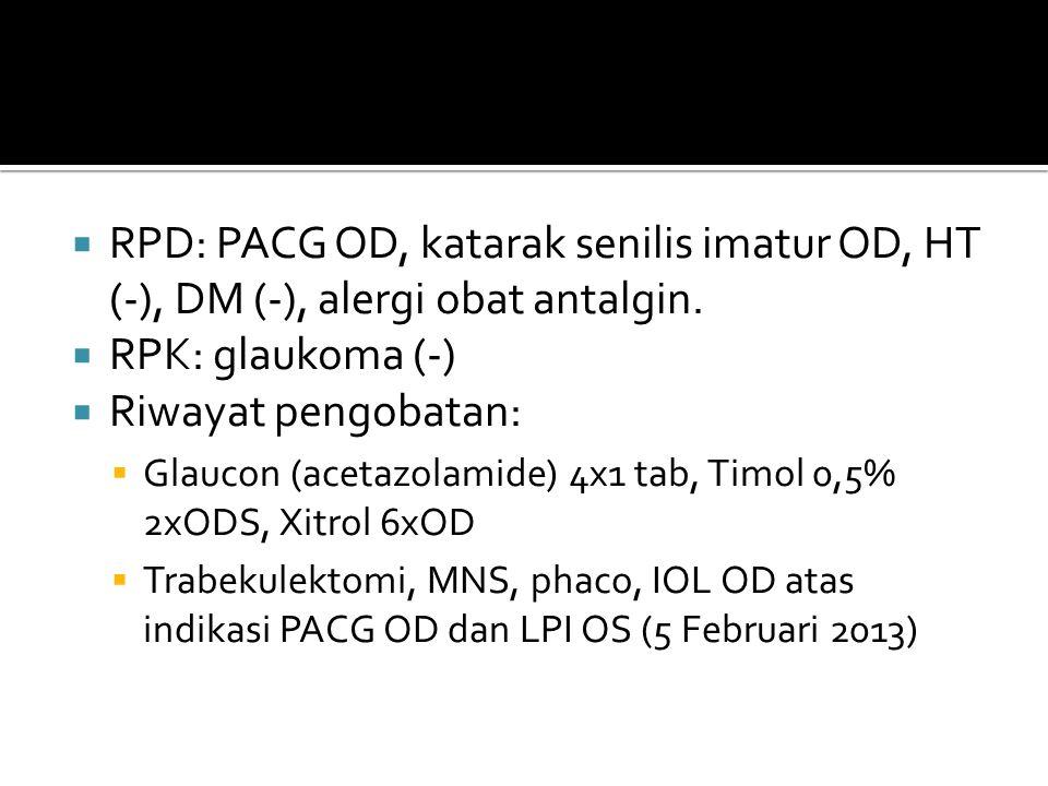  RPD: PACG OD, katarak senilis imatur OD, HT (-), DM (-), alergi obat antalgin.  RPK: glaukoma (-)  Riwayat pengobatan:  Glaucon (acetazolamide) 4
