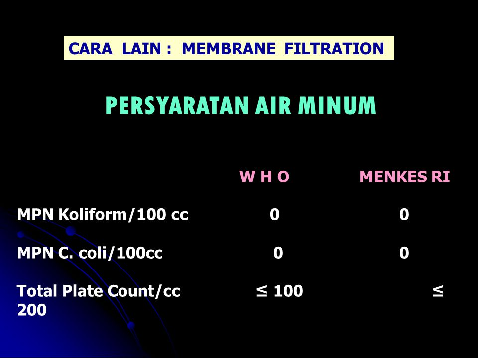 PERSYARATAN AIR MINUM W H O MENKES RI MPN Koliform/100 cc 00 MPN C. coli/100cc 00 Total Plate Count/cc ≤ 100 ≤ 200 CARA LAIN : MEMBRANE FILTRATION