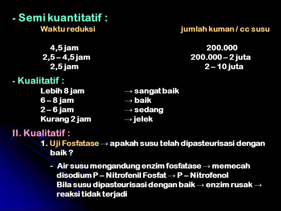 - Semi kuantitatif : Waktu reduksijumlah kuman / cc susu 4,5 jam 200.000 2,5 – 4,5 jam 200.000 – 2 juta 2,5 jam 2 – 10 juta - Kualitatif : Lebih 8 jam
