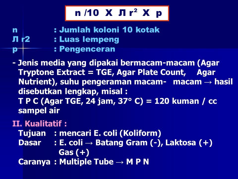n : Jumlah koloni 10 kotak Л r2 : Luas lempeng p: Pengenceran - Jenis media yang dipakai bermacam-macam (Agar Tryptone Extract = TGE, Agar Plate Count
