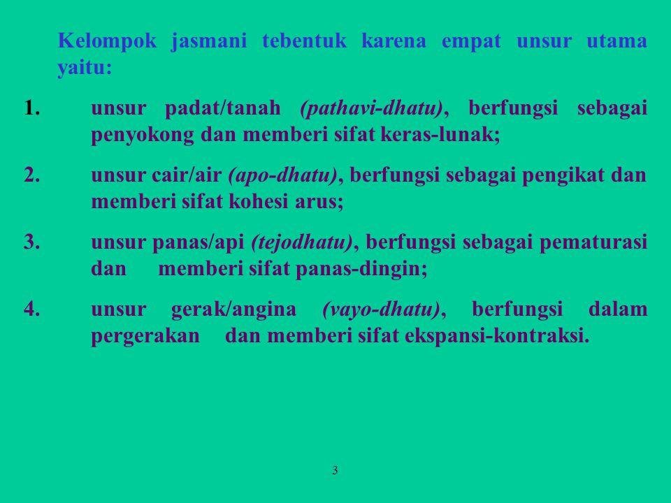 3 Kelompok jasmani tebentuk karena empat unsur utama yaitu: 1.unsur padat/tanah (pathavi-dhatu), berfungsi sebagai penyokong dan memberi sifat keras-l